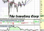 Análisis de The travelers