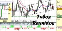 Análisis de Tubacex