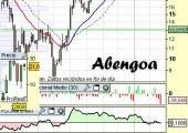 Análisis de Abengoa a 13 de Abril