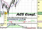 Análisis técnico de ACS