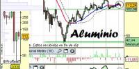Sector aluminio