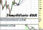 Sector Inmobiliario Europa
