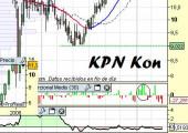 Análisis de KPN Kon