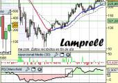 Análisis de Lamprell