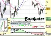 Análisis de Bankinter a 14 de Abril