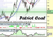 Análisis de Patriot Coal en diario