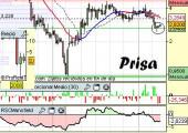 Análisis de Prisa a 8 de Abril