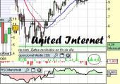 Análisis de United Internet