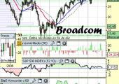 Análisis de broadcom a 19 de mayo