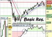 Análisis del sector recursos básicos