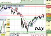 Indice Dax a 11 de mayo