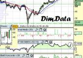 Análisis de Dimension Data