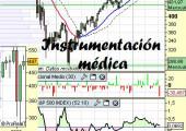Sector Instrumentación médica