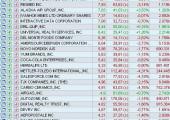 Buscador pullback valores NYSE