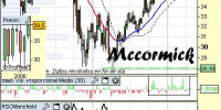 Análisis de Mccormick