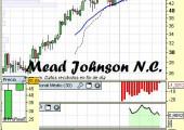 Análisis de Mead Johnson