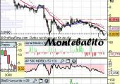 Análisis de Montevalito a 15 de mayo
