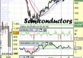 Sector semiconductors a 19 de mayo