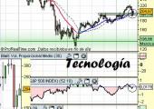 Gráfico-sectorial-tecnología