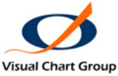 Logo VisualChart