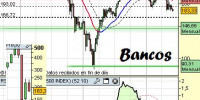 Sector bancos europa