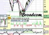 Análisis de broadcom