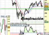 sector construccion europa