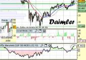 Análisis de Daimler a 1 de Junio