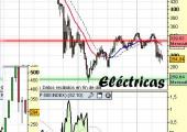 sector electrico europa