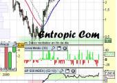 entropic comms