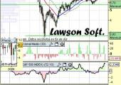 Análisis de Lawson software