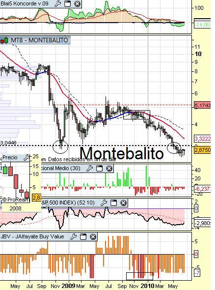 Bolsa Montebalito De Acciones Montebalito Bolsa Montebalito Acciones Acciones De De hdtsQrCx