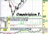 omnivision tech