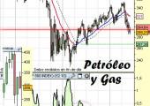 sector petróleo y gas europa