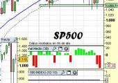análisis sp500 en semanal