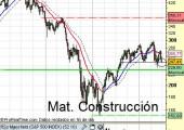 sector materiales de construcción