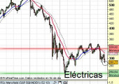sector electrico