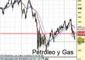 sector petróleo y gas