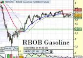 rbob gasoline