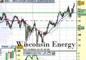 Wisconsin Energy