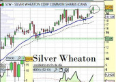 silverw
