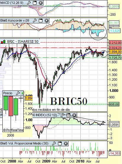 bric50