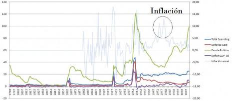 superinflacion