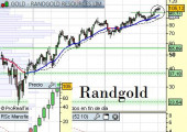 randgold