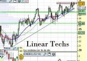 lineartec