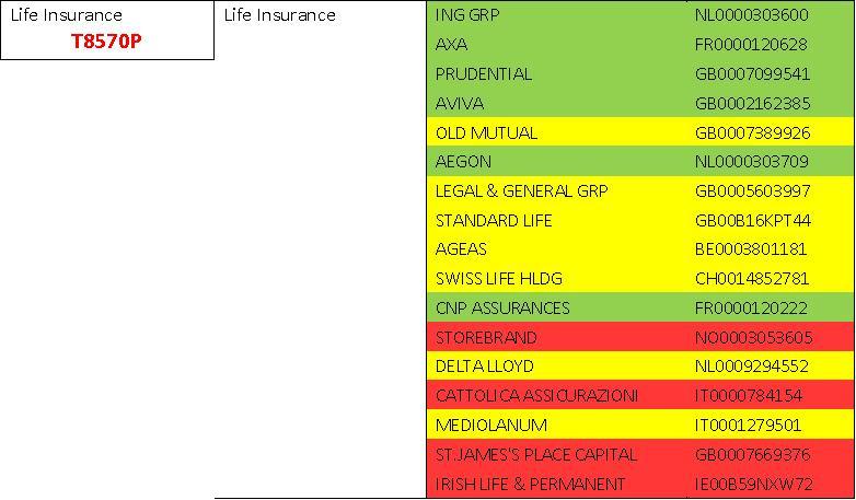componenteslifeinsurance
