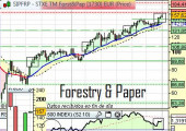 forestry2