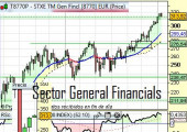 generalfinancials