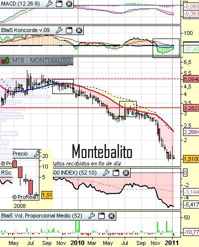 monteb