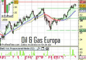 oilgaseuropa